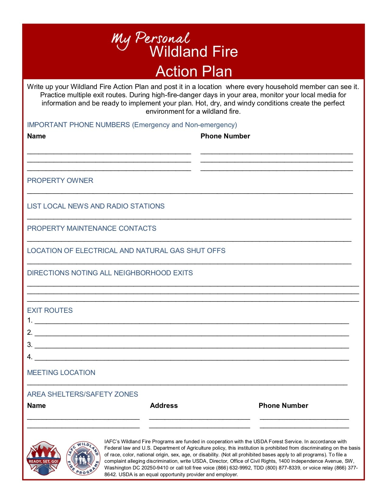 My personal Wildland Fire Action Plan